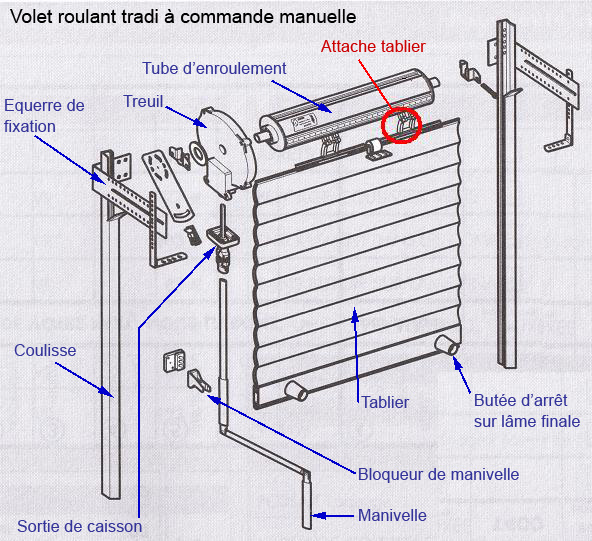 Attache tablier de volet roulant verrou automatique sangle etc - Installer un volet roulant manuel ...