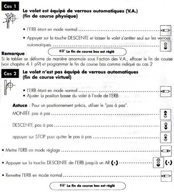May 15, · Comment régler les fins de courses sur un volet roulant avec boutons - Duration: Somfy et réglage de fin de course - Duration: Somfy France 1,, views.
