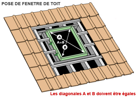 Pose velux comment poser un velux guide d 39 installation for Chevetre fenetre de toit